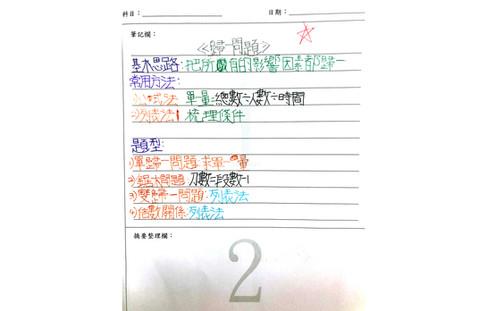 張芷林 - 低小組冠軍