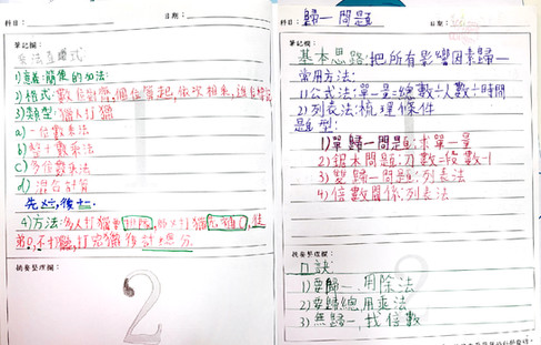李沁頤 - 低小組季軍