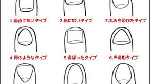 爪の形が違えば、弦の押さえ方も変わる?