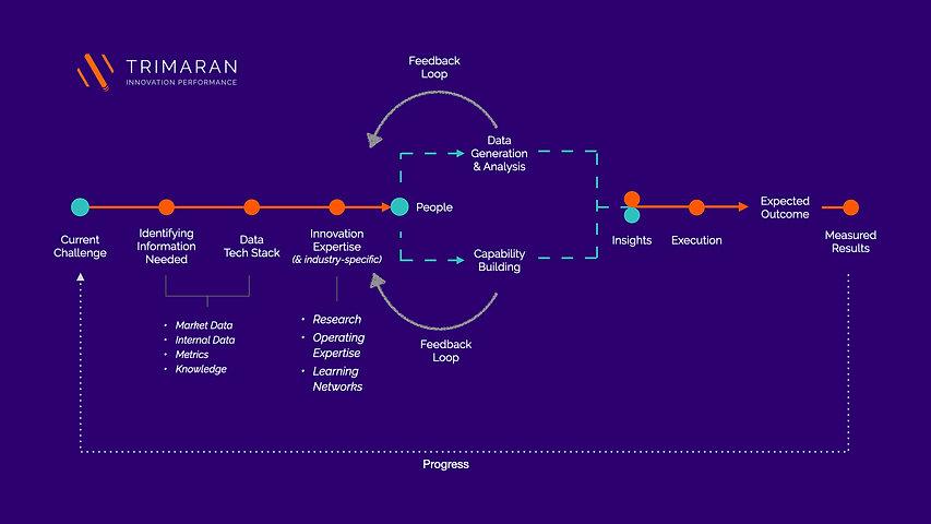 IaaS Framework.001.jpeg