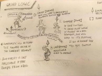 Radio Noize! DevBlog 3: Grind Rails and Rail Bias