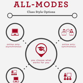 AU All Modes Two Updated 8_3.png
