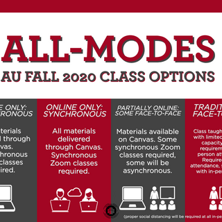 AU All Modes Updated 8_3.png