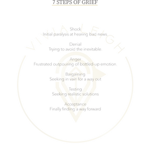 7 Steps of Grief: First Pregnancy Miscarriage: What I Didn't Know