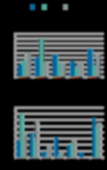 Graphs 3.png