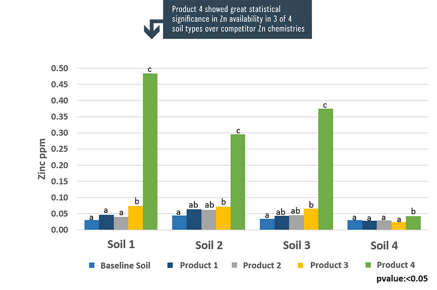 products graph.png