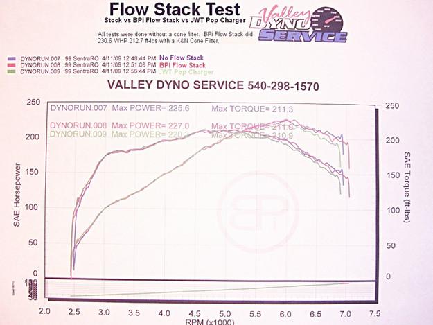 Test: Nissan Sentra SR20DET