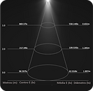 ML-0193 Iluminancia.png
