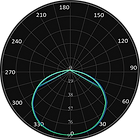 ML-0040 Curva Fotométrica.png