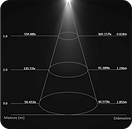 ML-0401 Iluminancia.png