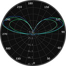 ML-0231 Fotométrica.png