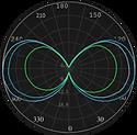 ML-0270, ML-0271 Curva  Fotométrica.png