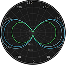ML-0120 Curva  Fotométrica.png