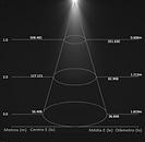 ML-0156, ML-0256 Iluminancia.png