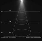 ML-0273 Iluminancia.png