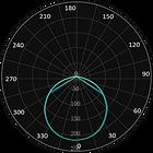 ML-0038 Curva Fotométrica.png
