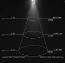 ML-0264, ML-0265 Iluminancia.png