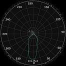 ML-0196 Curva Fotométrica.png