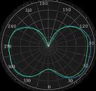ML-0145, ML-0146 Curva  Fotométrica.png