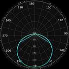 ML-0034 Curva Fotométrica.png