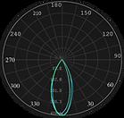 ML-0154 Curva Fotométrica.png