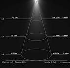 ML-0421 Iluminancia.png