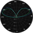 ML-0232 Curva Fotométrica.png