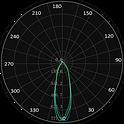 ML-0248, ML-0249 Curva Fotométrica.png