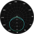 ML0039 Curva Fotométrica.png