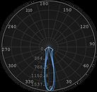 ML-0187 Curva Fotométrica.png