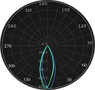 ML-0189 Curva Fotométrica.png