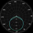 ML-0054 Curva Fotométrica.png