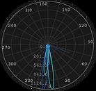 ML-0173 Curva Fotométrica.png