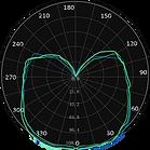 ML-0142 Curva Fotométrica.png