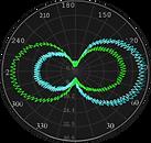 ML-0262 Curva Fotométrica.png