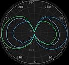 ML-0123 Curva  Fotométrica.png