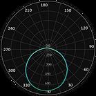 ML-0193 Curva Fotométrica.png