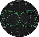 ML-0127 Curva Fotométrica.png
