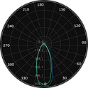 ML-0148  ML-0149  Curva Fotométrica.png