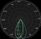 ML-0158 Curva Fotométrica.png