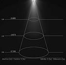 ML-0263 Iluminancia.png