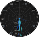 ML-0184 Curva Fotométrica.png