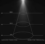 ML-0140 Iluminancia.png