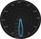 ML-0174 Curva Fotométrica.png