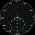 ML-0035 Curva Fotométrica.png