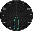 ML-0152 Curva Fotométrica.png
