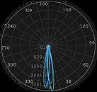 ML-0175  Curva Fotométrica.png