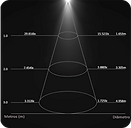 ML-0410 Ilumináncia.png