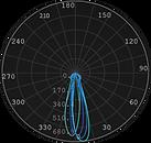 ML-0185 Curva Fotométrica.png