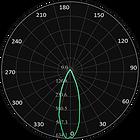 ML-0400 Curva Fotométrica.png